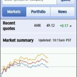 GoogFinanceMarkets2