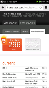 Nokia N9 Browser - html5test.com Result
