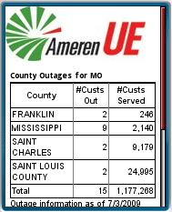 Ameren's Mobile Power Outage Site