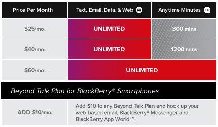Virgin Mobile Beyond Talk Pricing
