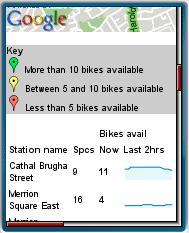 dublinbikes.mobi - legend and list view