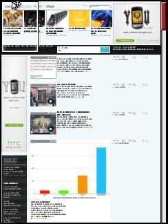 Gizmodo Desktop Homepage