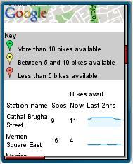 dublinbikes.mobi - legend and list view