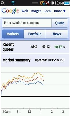 Google  Finance - Markets Tab