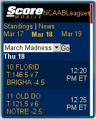 TheScore NCAA