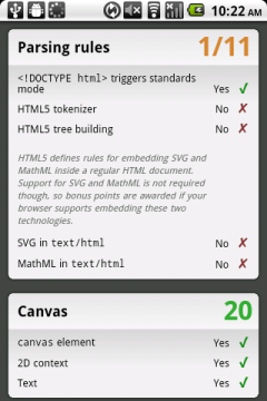 HTML5test.com - Detailed Results