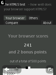 HTML5Test.com - Nokia S40 Browser