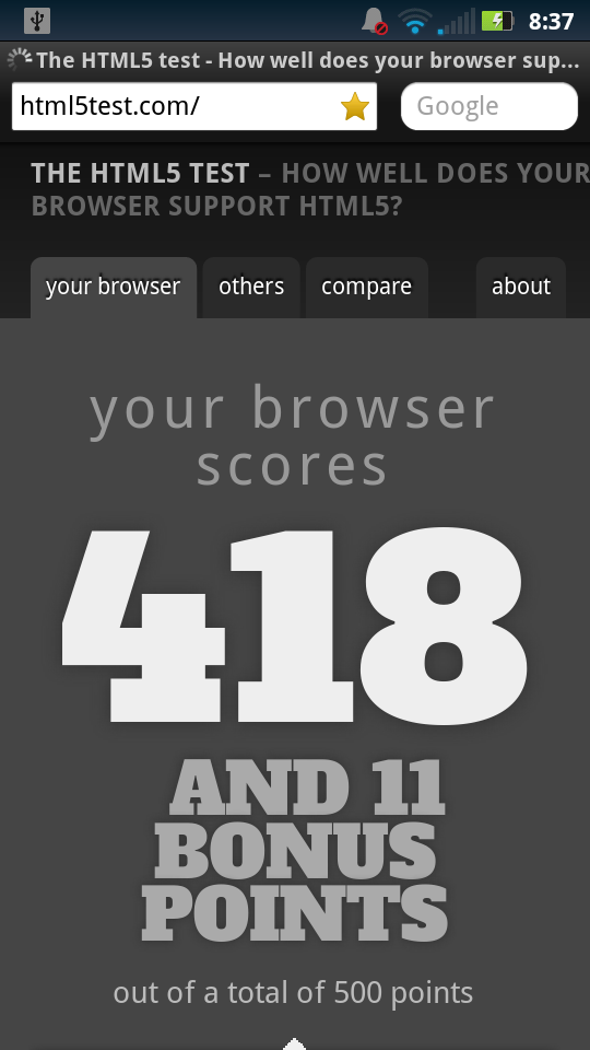 Opera Mobile 12.1 Android - HTML5Test.com